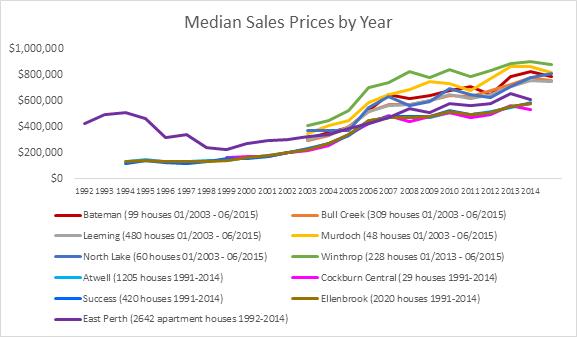 Jan 2016 graph 4